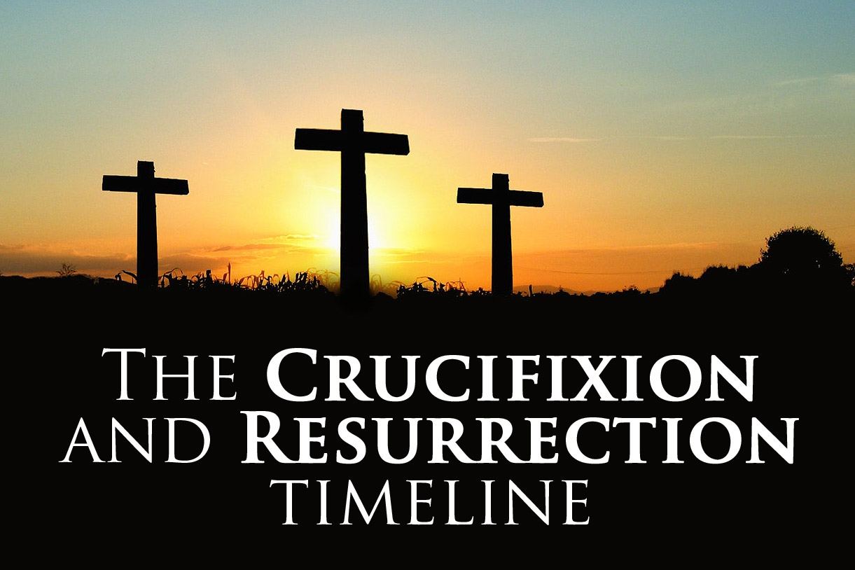 The Crucifixion and Resurrection timeline